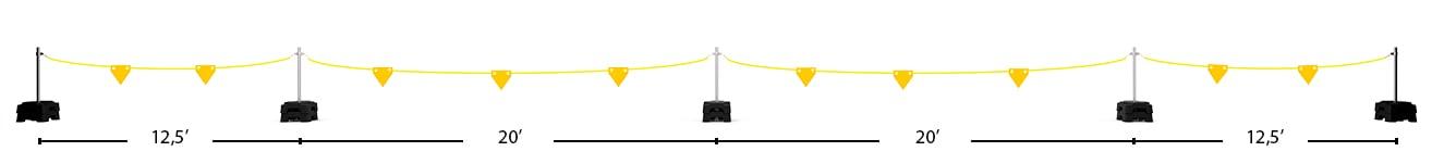 ligne d'avertissement permanente VSS safety line mesure