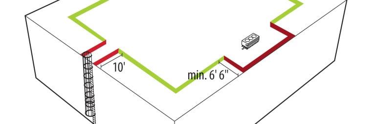 périmètre de sécurité | protection anti-chute